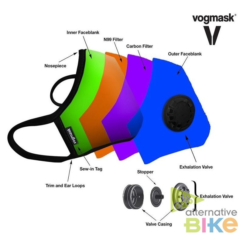 masque anti pollution valve